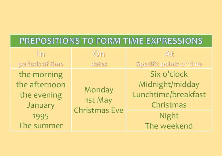 PREPOSITIONS TO FORM TIME EXPRESSIONS