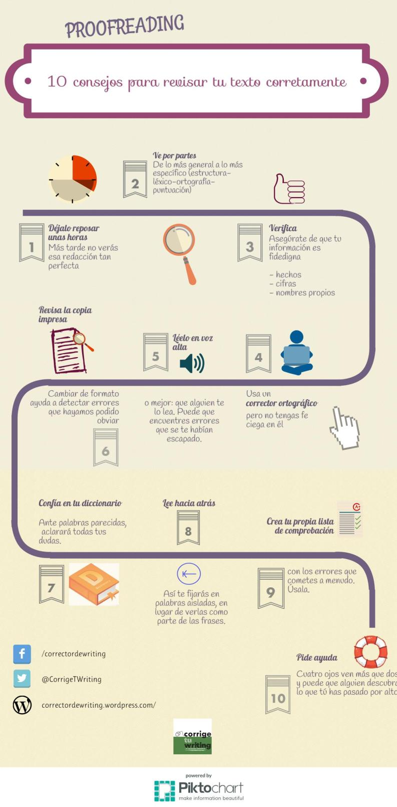 infografia proofwriting