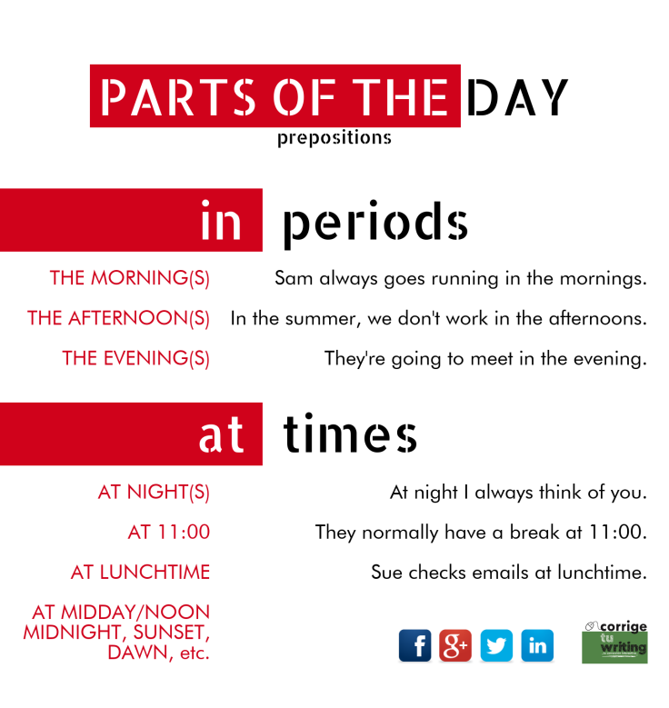 parts-of-the-day IN AT PREPOSITIONS